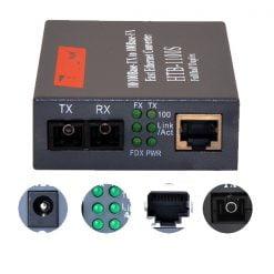 NETLINK HTB-1100S hai sợi